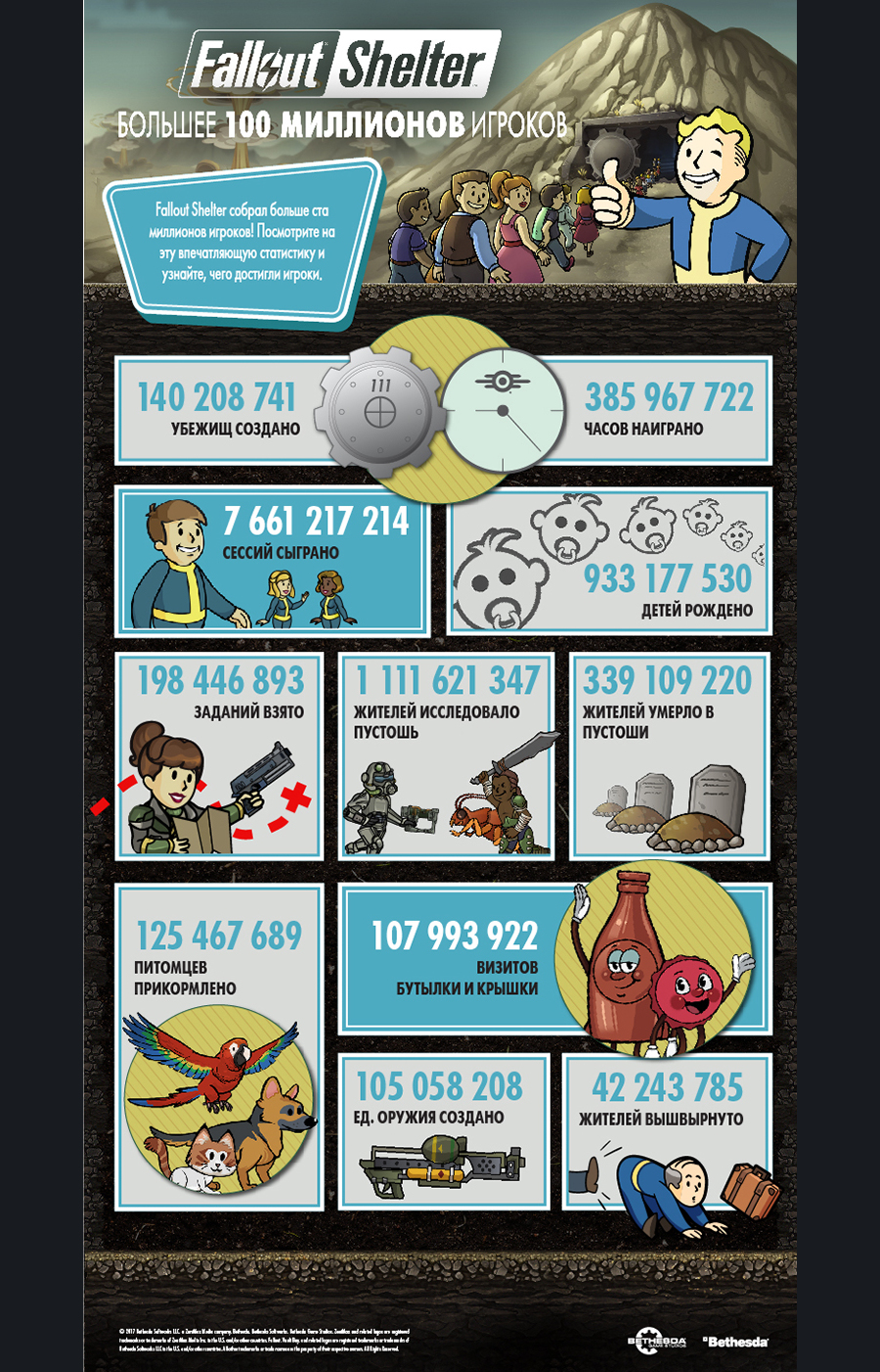 Fallout-shelter-1505482068216629