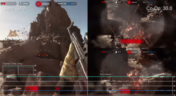 Видео бета-версии Star Wars: Battlefront - тест fps в режиме Split-Screen